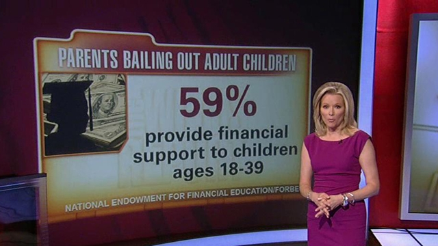 FBN's Gerri Willis on the economic challenges forcing many adult children to move home with their parents.