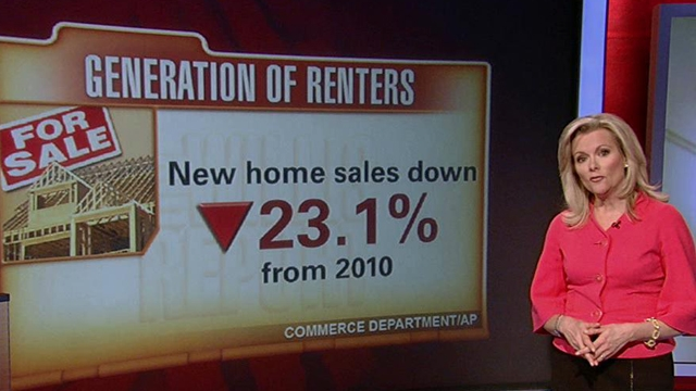 FBN's Gerri Willis on why even though confidence in the real estate market has hit an all-time low, housing will come back.