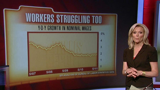 FBN's Gerri Willis on American workers using less vacation time and working harder for smaller pay increases.