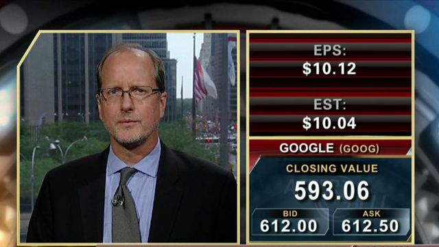GVA Reseach's David Garrity, Zacks.com Senior Equities Strategist Jared Levy and FBN's Shibani Joshi on Google's second-quarter earnings report.
