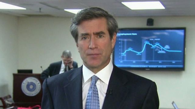 FBN's Peter Barnes on the CBO's outlook for the economy if the fiscal cliff isn't addressed.
