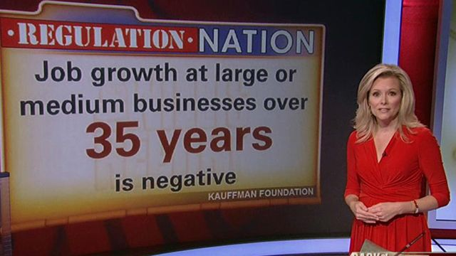 FBN's Gerri Willis on how regulations hurt start-ups and small businesses that are the key to small-business growth.
