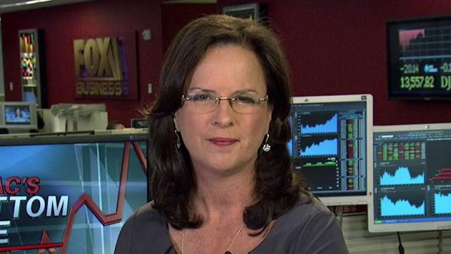 FBN's Liz MacDonald breaks down the CBO's projections for the cost of the new health-care law.