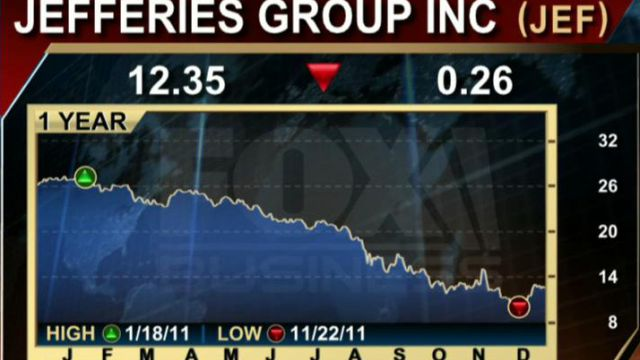 FBN's Charlie Gasparino on layoffs at Jefferies amid turmoil in markets.