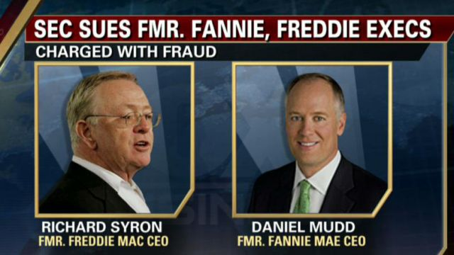 FBN's Elizabeth MacDonald breaks down today's news that the SEC has charged six former Fannie Mae and Freddie Mac executives with fraud, and its impact on their current positions.