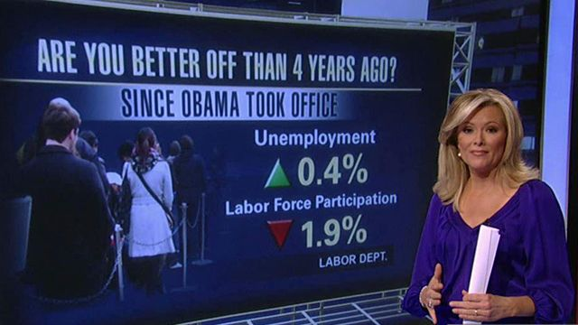Are You Better Off Now Than You Were 4 Years Ago?